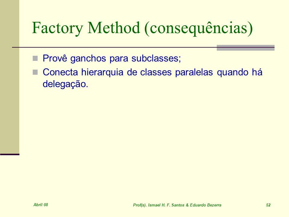 Factory Method (consequências)