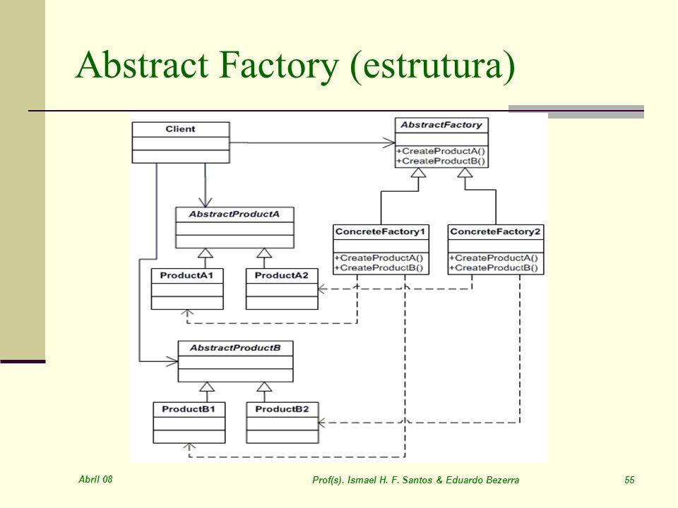 Abstract Factory (estrutura)