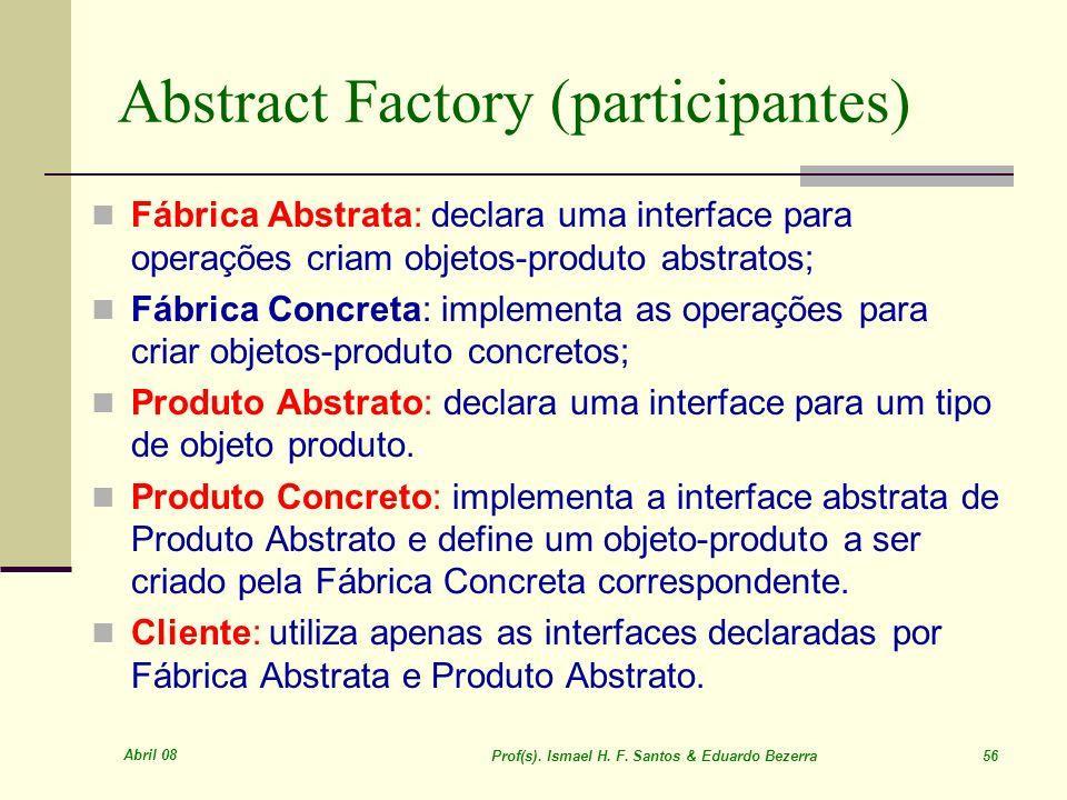 Abstract Factory (participantes)