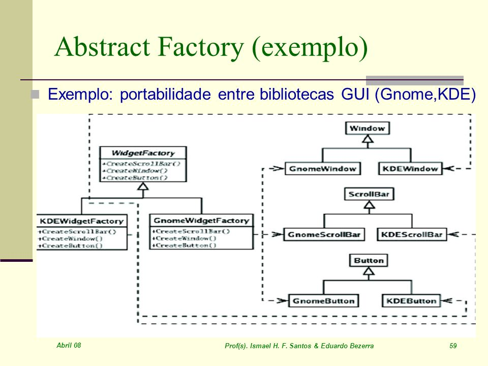 Abstract Factory (exemplo)