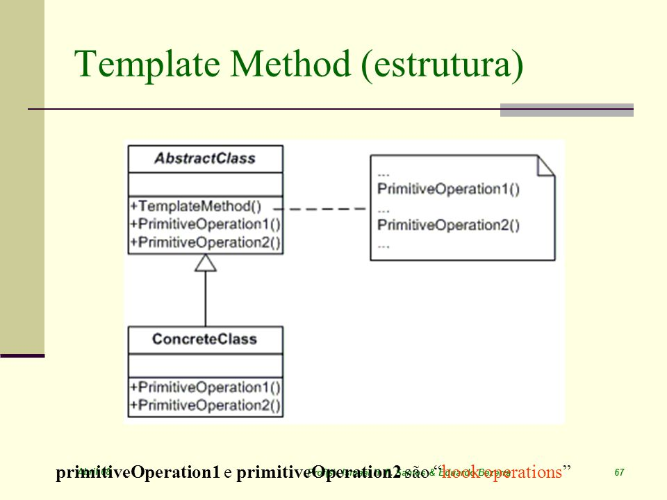 Template Method (estrutura)