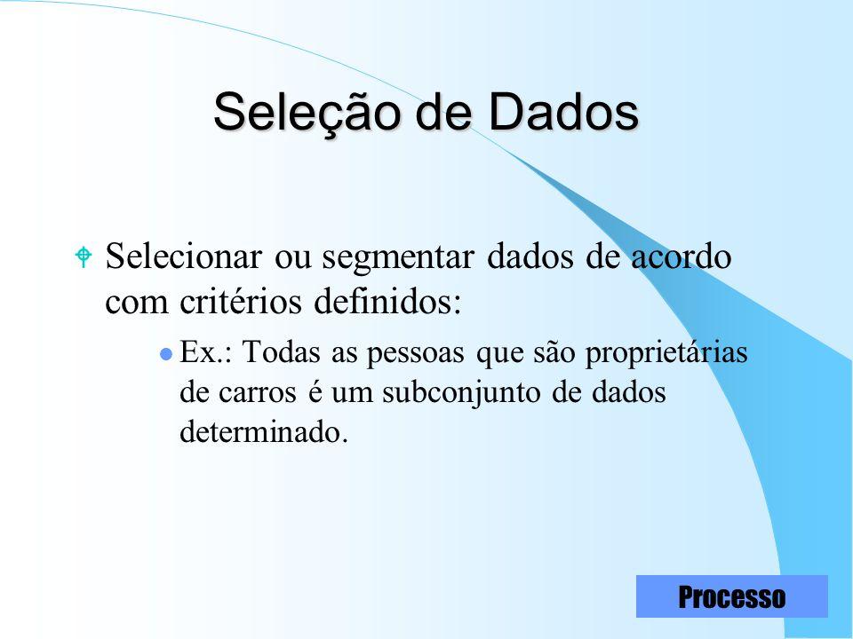 Seleção de Dados Selecionar ou segmentar dados de acordo com critérios definidos: