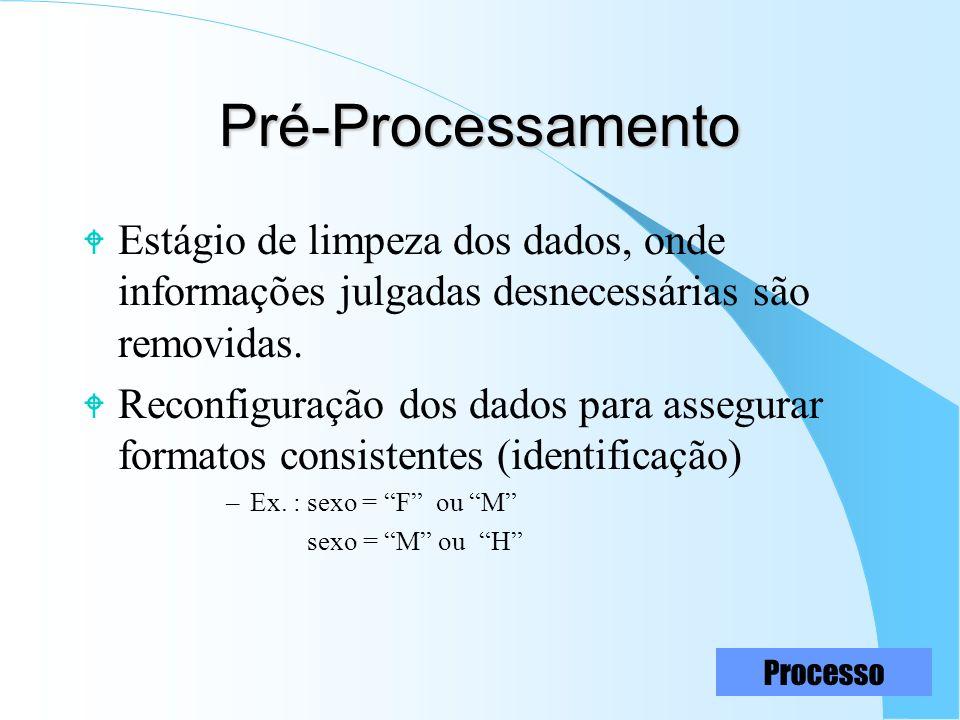 Pré-Processamento Estágio de limpeza dos dados, onde informações julgadas desnecessárias são removidas.