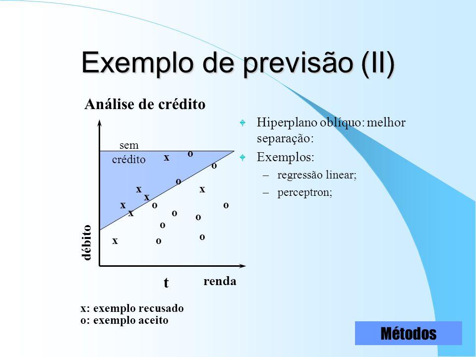 Exemplo de previsão (II)