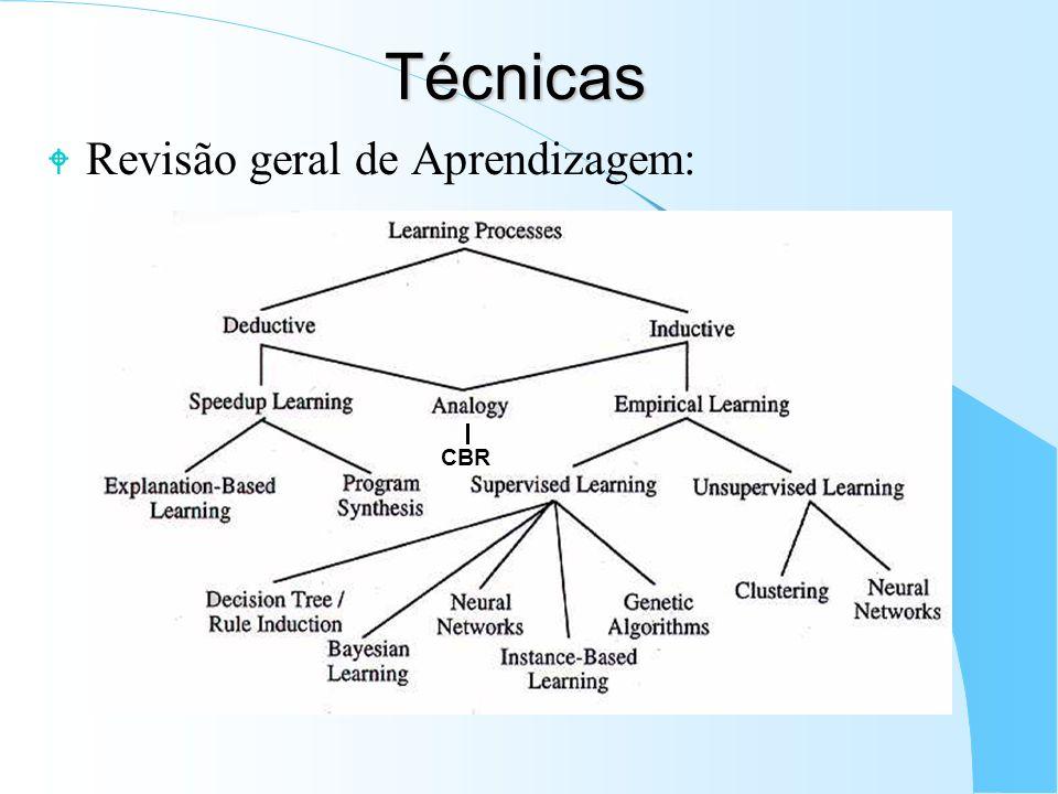 Técnicas Revisão geral de Aprendizagem: CBR