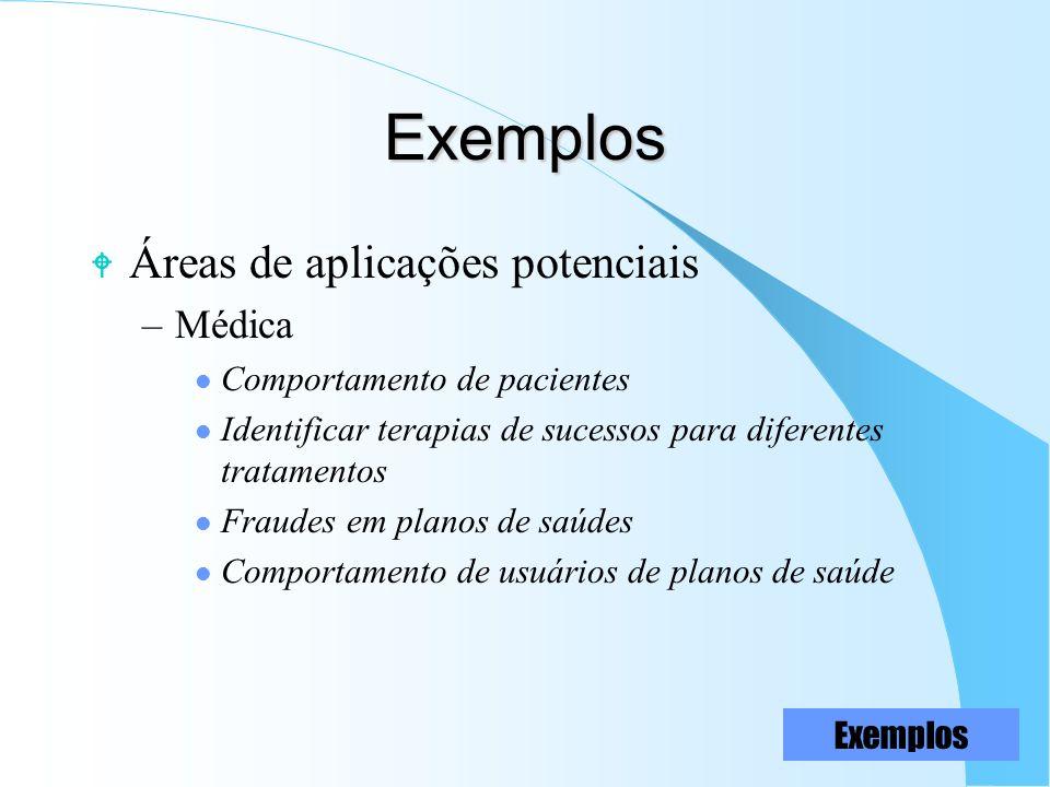 Exemplos Áreas de aplicações potenciais Médica