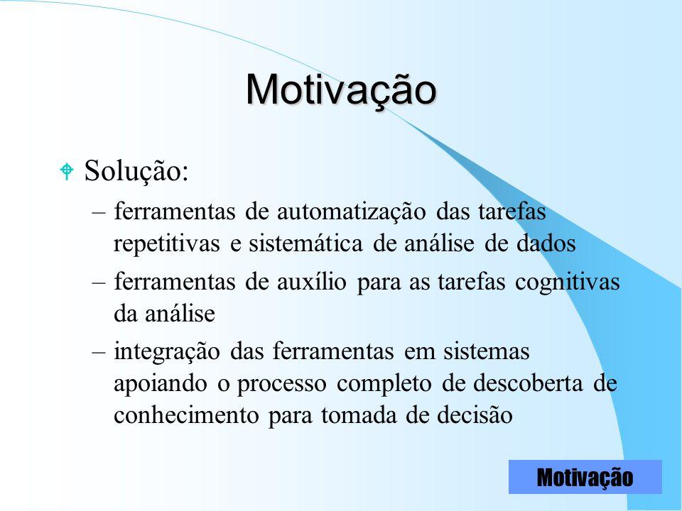 Motivação Solução: ferramentas de automatização das tarefas repetitivas e sistemática de análise de dados.