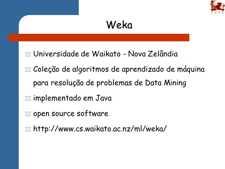 Weka Universidade de Waikato - Nova Zelândia