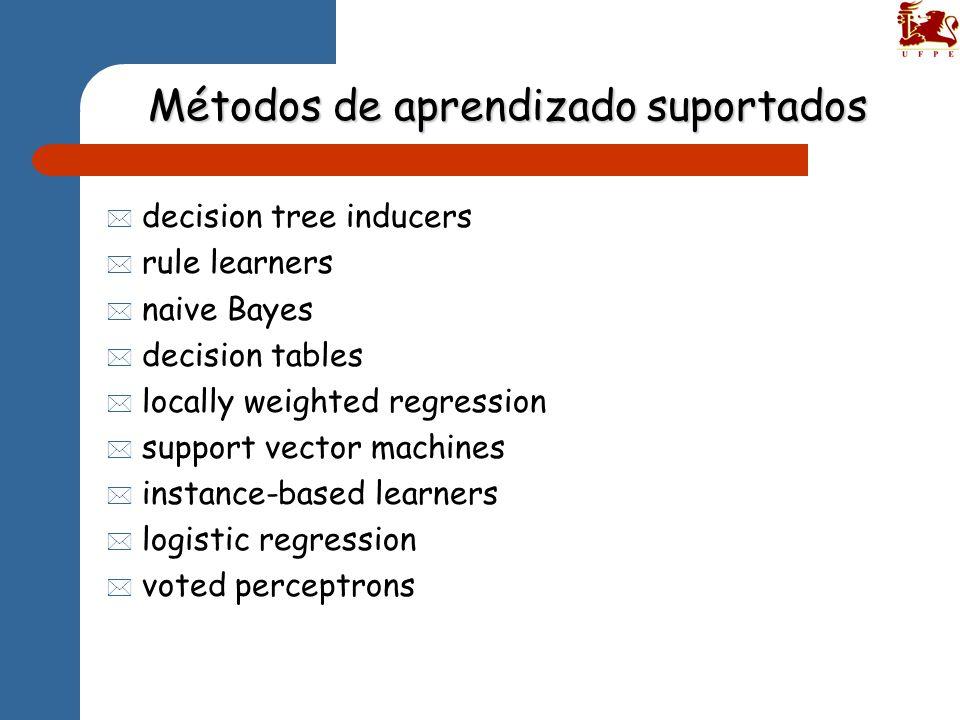 Métodos de aprendizado suportados