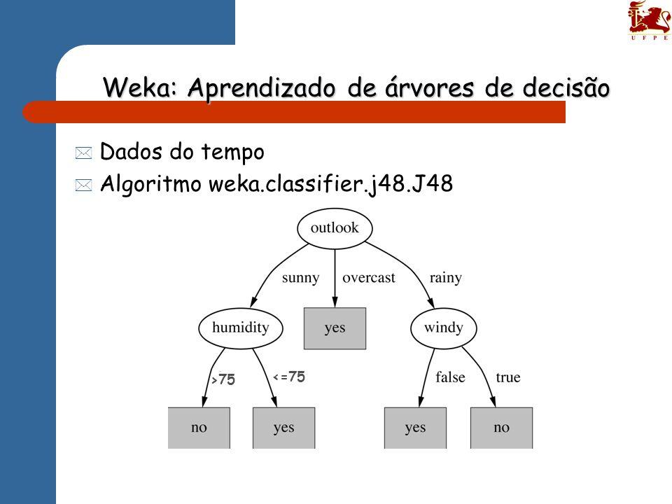 Weka: Aprendizado de árvores de decisão