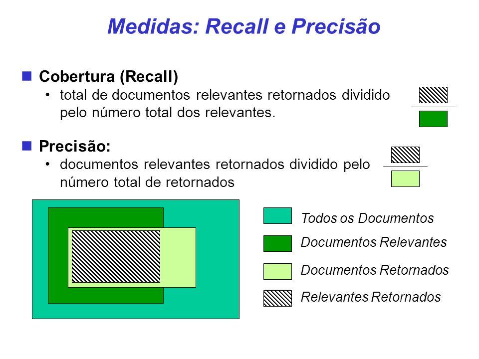 Medidas: Recall e Precisão