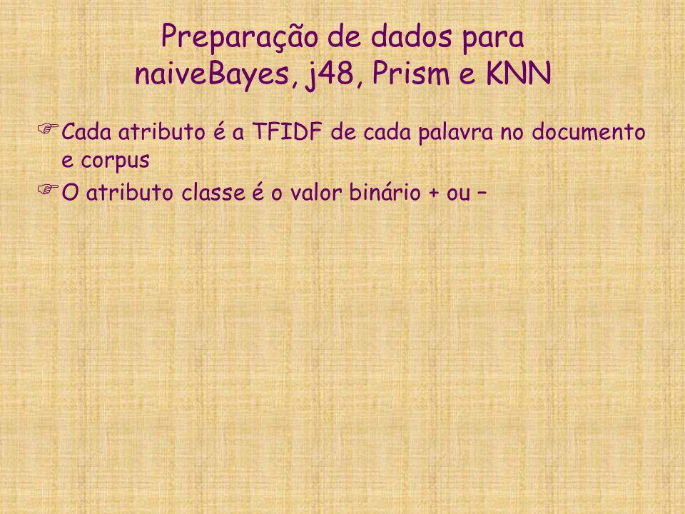 Preparação de dados para naiveBayes, j48, Prism e KNN