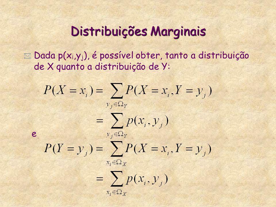 Distribuições Marginais