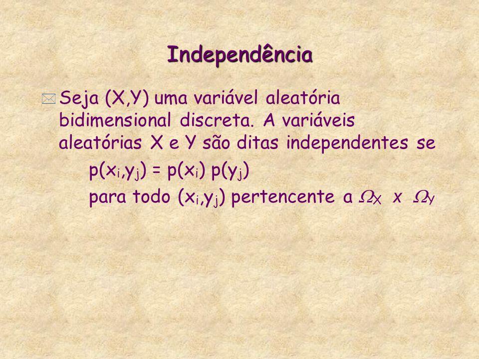 Independência Seja (X,Y) uma variável aleatória bidimensional discreta. A variáveis aleatórias X e Y são ditas independentes se.