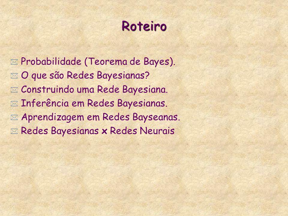 Roteiro Probabilidade (Teorema de Bayes). O que são Redes Bayesianas