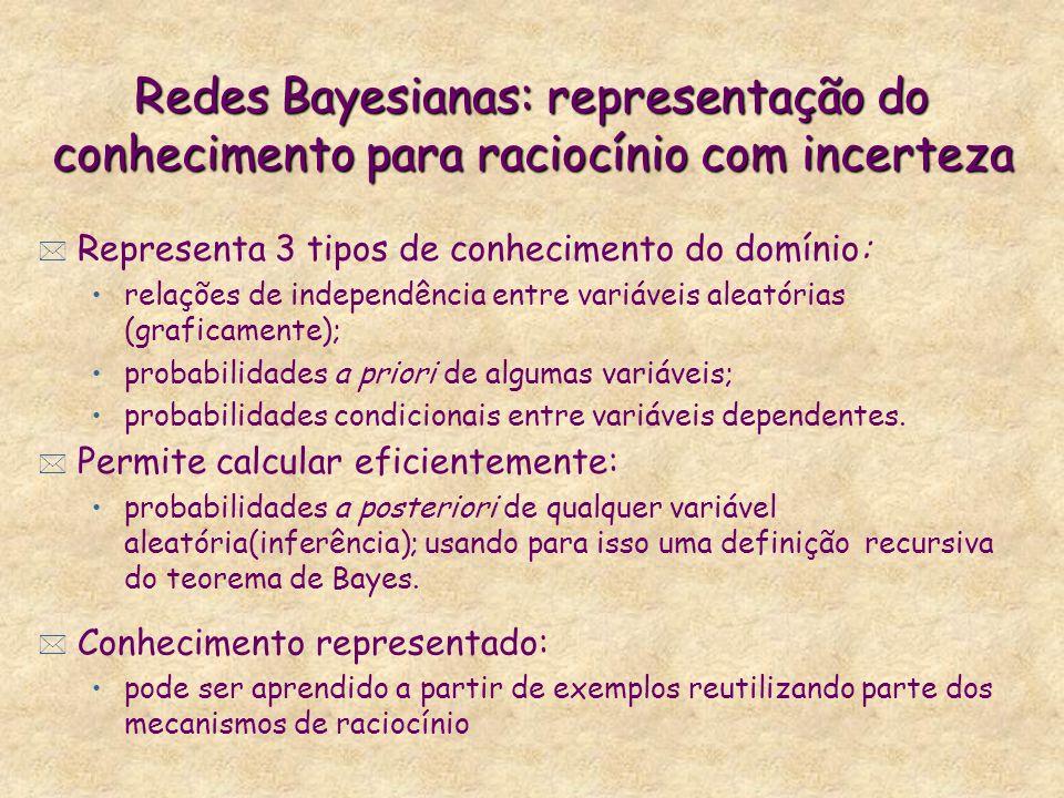 Redes Bayesianas: representação do conhecimento para raciocínio com incerteza