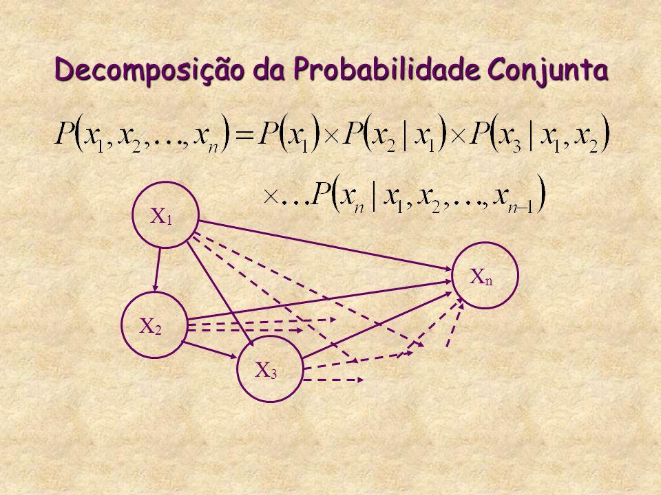 Decomposição da Probabilidade Conjunta
