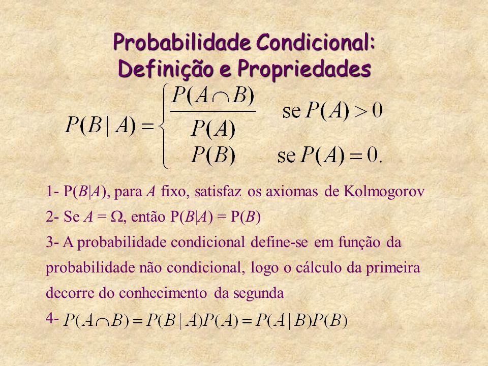 Probabilidade Condicional: Definição e Propriedades
