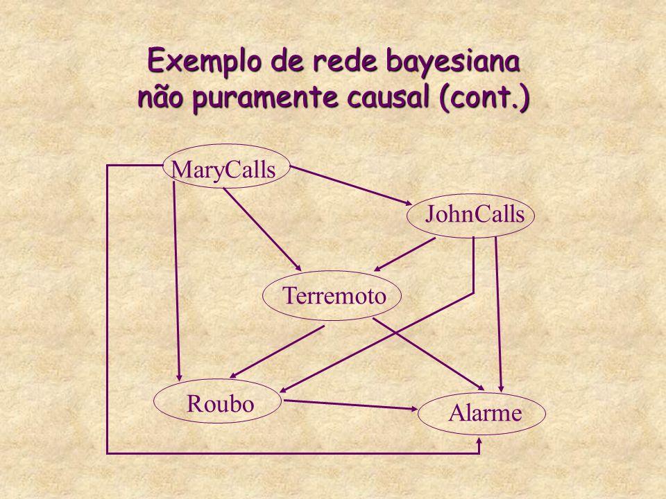 Exemplo de rede bayesiana não puramente causal (cont.)