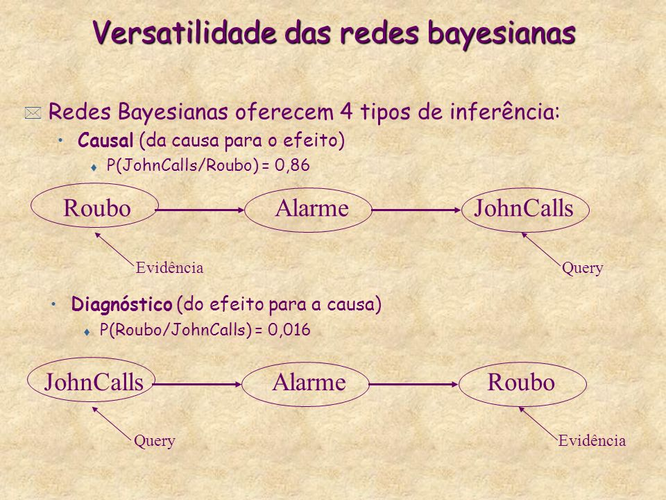 Versatilidade das redes bayesianas