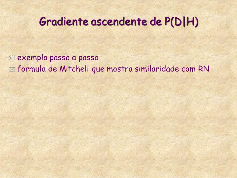 Gradiente ascendente de P(D|H)