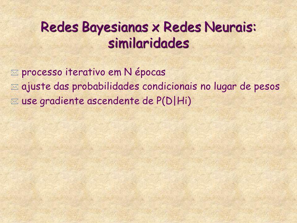 Redes Bayesianas x Redes Neurais: similaridades