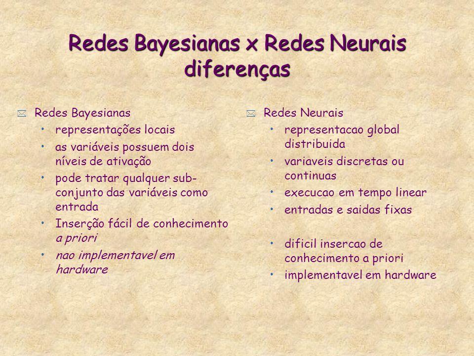 Redes Bayesianas x Redes Neurais diferenças