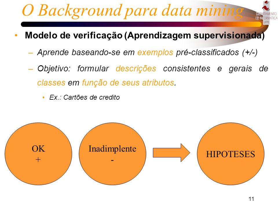 O Background para data mining