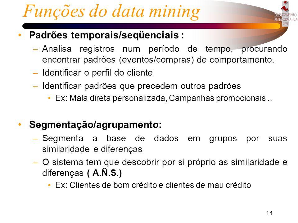Funções do data mining Padrões temporais/seqüenciais :