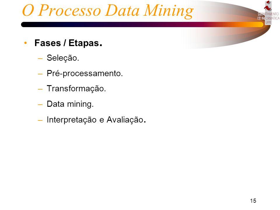 O Processo Data Mining Fases / Etapas. Seleção. Pré-processamento.