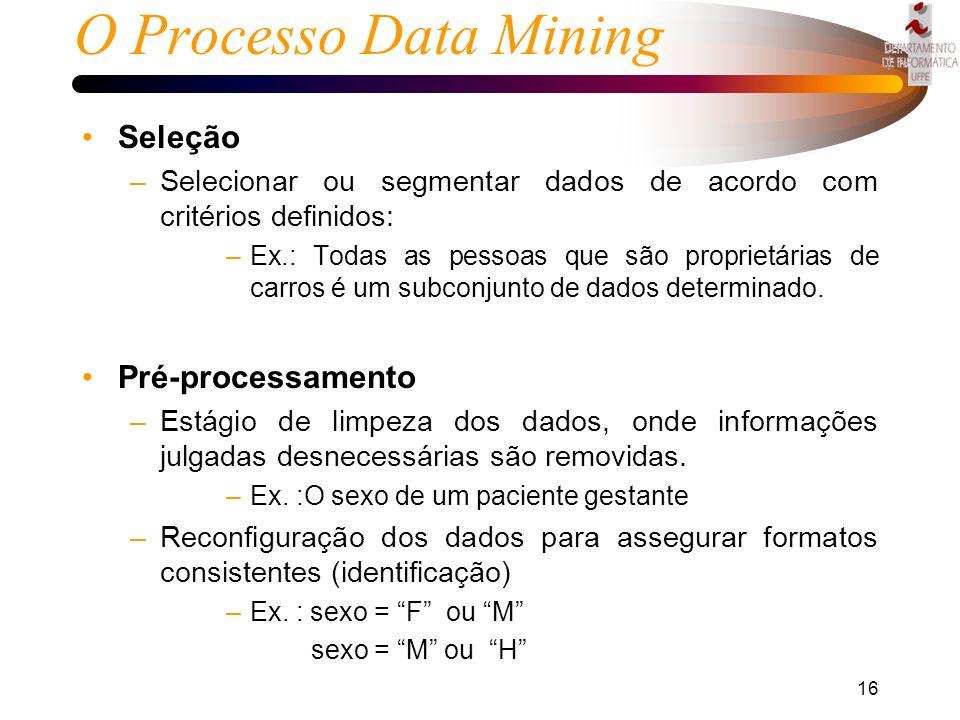 O Processo Data Mining Seleção Pré-processamento