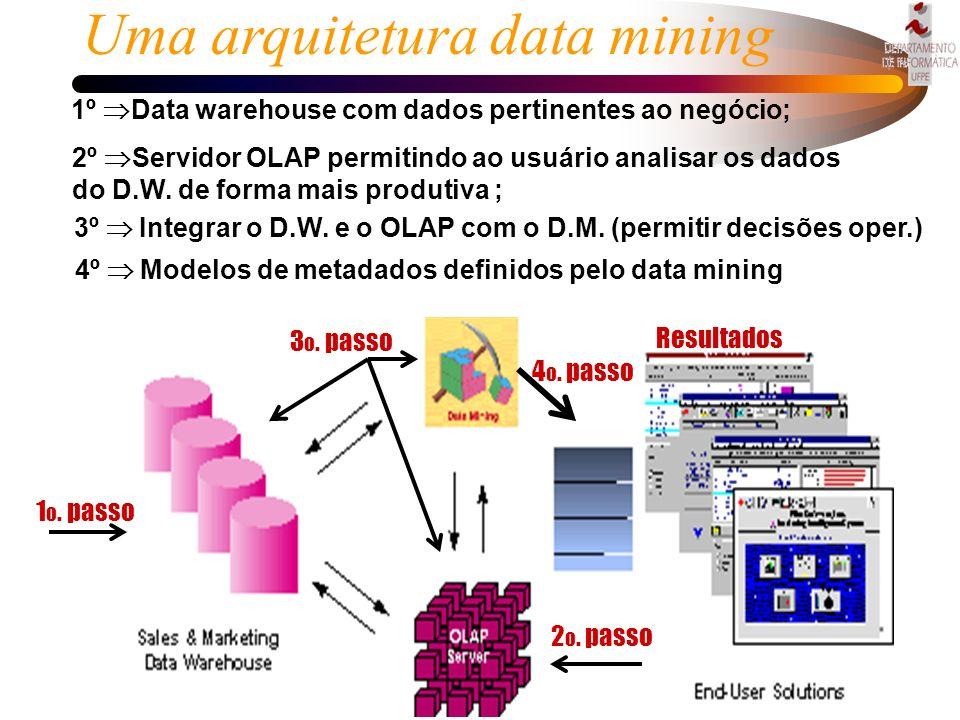 Uma arquitetura data mining