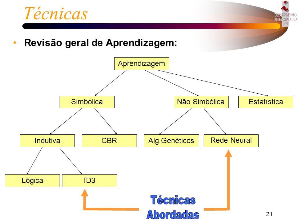Técnicas Revisão geral de Aprendizagem: Técnicas Abordadas Lógica ID3