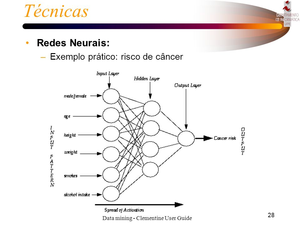 Técnicas Redes Neurais: Exemplo prático: risco de câncer