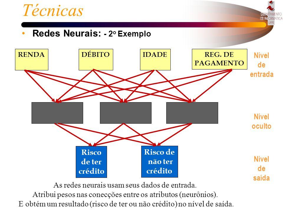 Técnicas Redes Neurais: - 2o Exemplo Nível de entrada Nível oculto