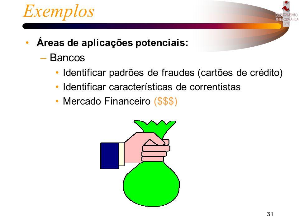 Exemplos Bancos Áreas de aplicações potenciais: