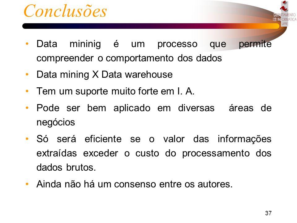 Conclusões Data mininig é um processo que permite compreender o comportamento dos dados. Data mining X Data warehouse.