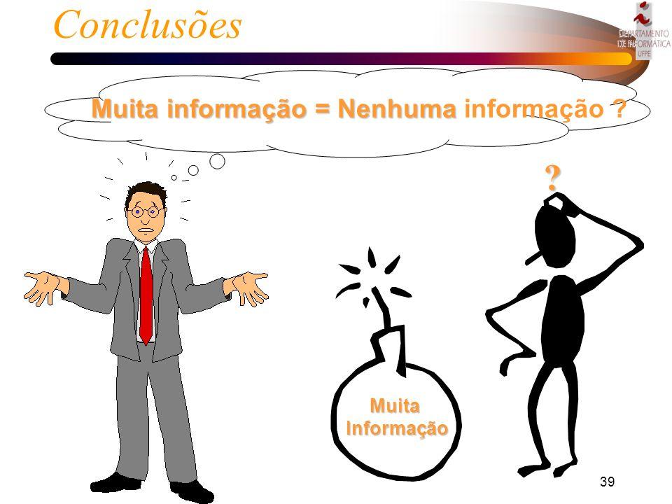 Conclusões Muita informação = Nenhuma informação Muita Informação