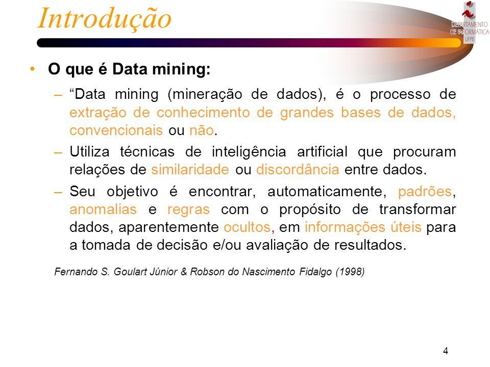 Introdução O que é Data mining: