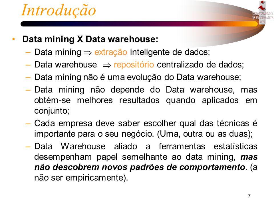 Introdução Data mining X Data warehouse: