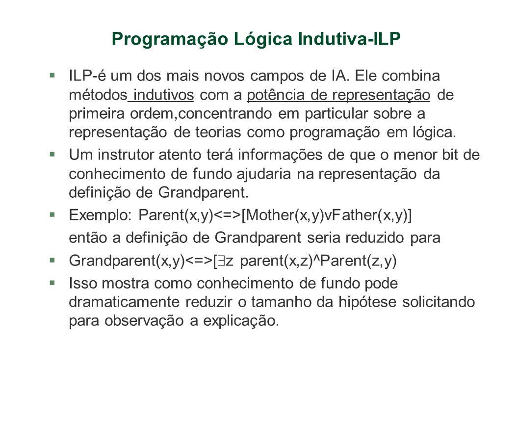 Programação Lógica Indutiva-ILP