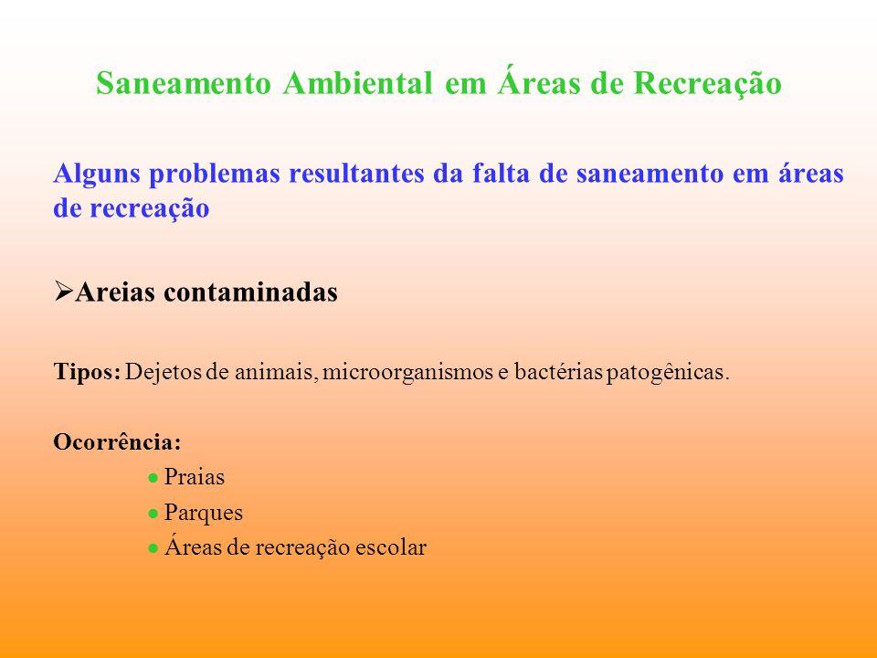 Saneamento Ambiental em Áreas de Recreação