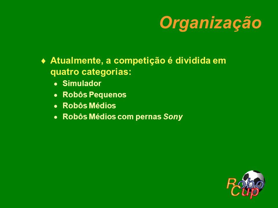 Organização Atualmente, a competição é dividida em quatro categorias: