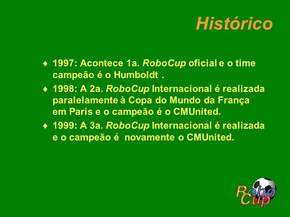 Histórico1997: Acontece 1a. RoboCup oficial e o time campeão é o Humboldt .