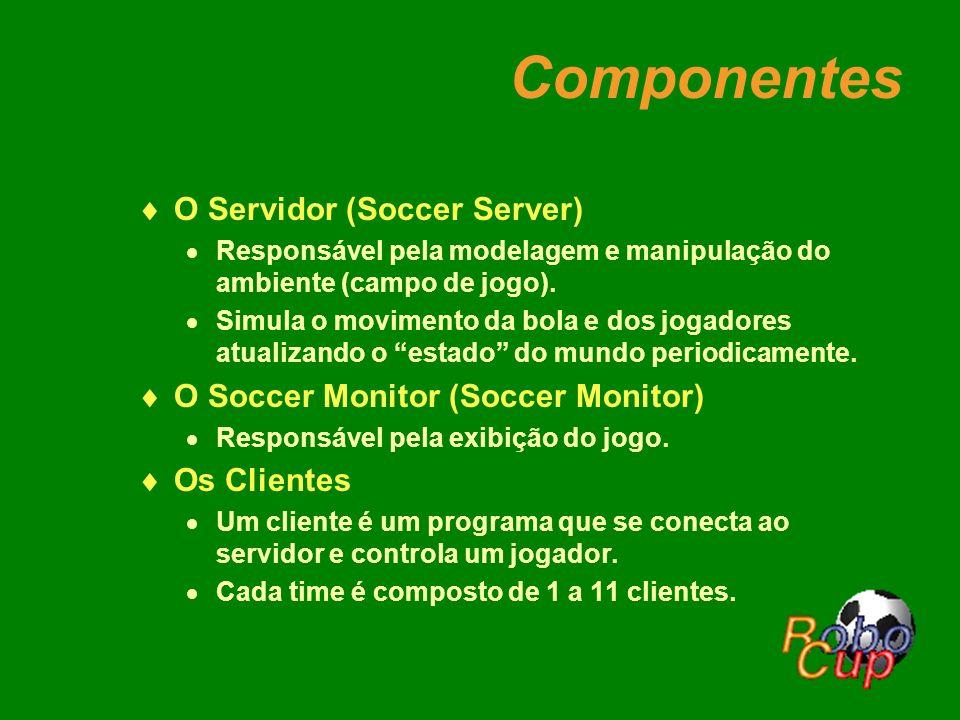 Componentes O Servidor (Soccer Server)