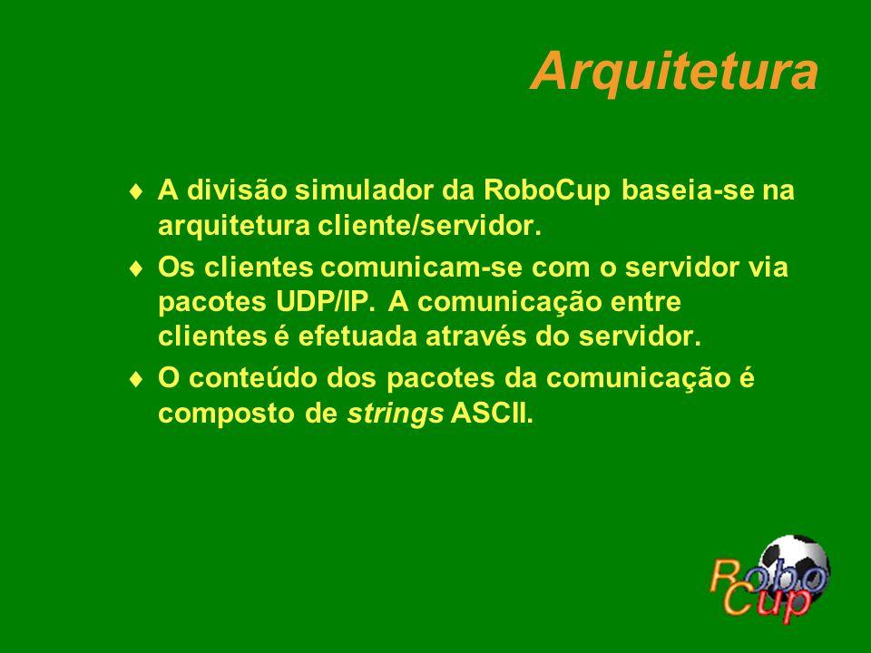 Arquitetura A divisão simulador da RoboCup baseia-se na arquitetura cliente/servidor.