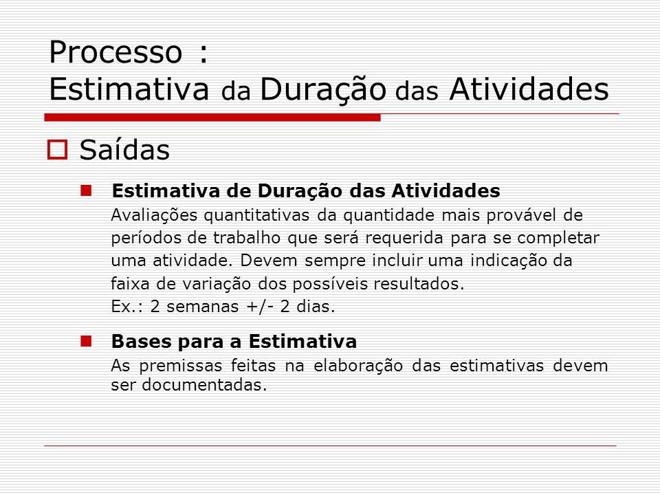 Processo : Estimativa da Duração das Atividades