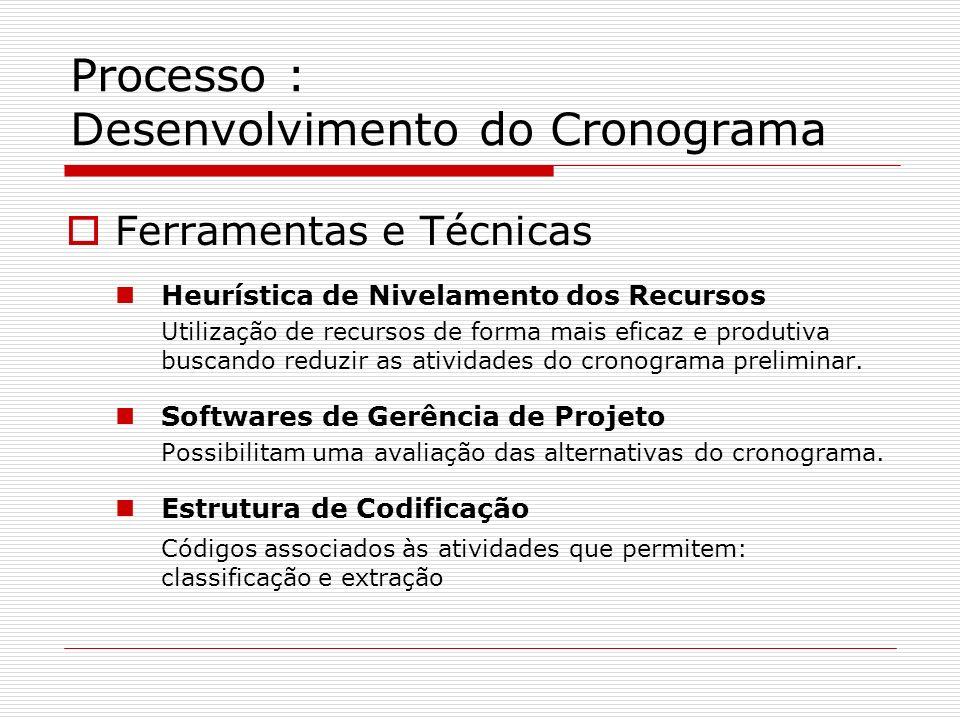Processo : Desenvolvimento do Cronograma
