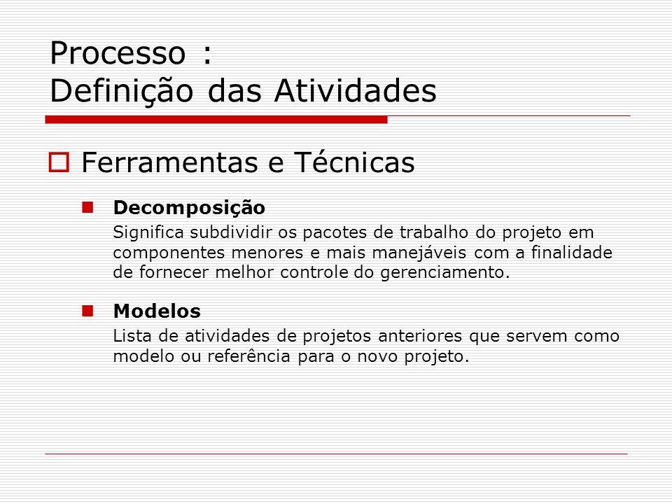 Processo : Definição das Atividades