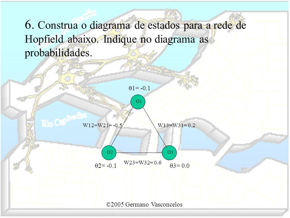 6. Construa o diagrama de estados para a rede de Hopfield abaixo